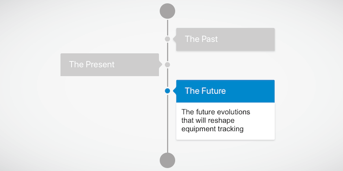 future of equipment tracking